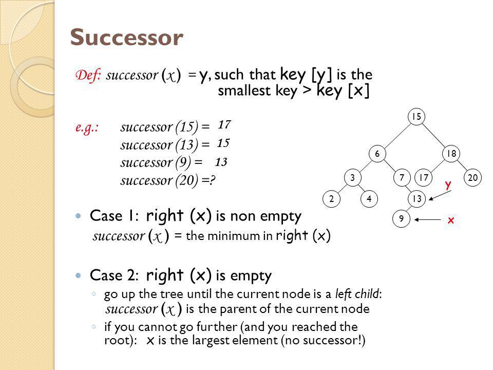 Successor Def: successor (x ) = y, such that key [y] is the smallest key > key [x] e.g.: successor (15) =